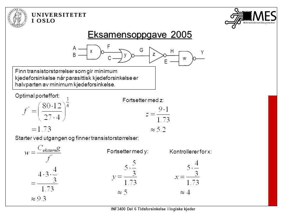 INF3400 Del 6 Tidsforsinkelse i logiske kjeder Prøveeksamen 2005 Finn logisk effort for portene og kjeden.
