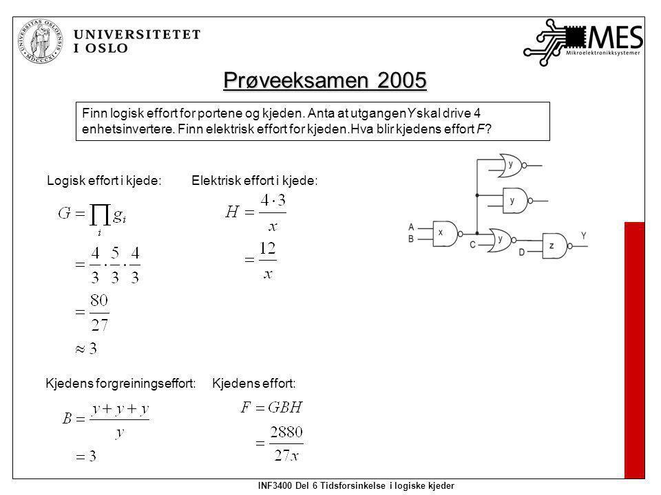 INF3400 Del 6 Tidsforsinkelse i logiske kjeder Prøveeksamen 2005 Finn logisk effort for portene og kjeden. Anta at utgangenY skal drive 4 enhetsinvert