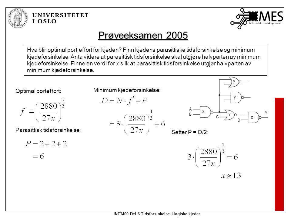 INF3400 Del 6 Tidsforsinkelse i logiske kjeder Prøveeksamen 2005 Hva blir optimal port effort for kjeden? Finn kjedens parasittiske tidsforsinkelse og