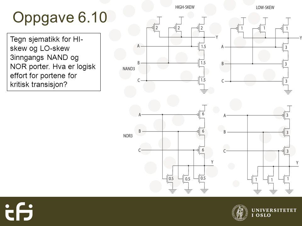 Oppgave 6.10 Tegn sjematikk for HI- skew og LO-skew 3inngangs NAND og NOR porter. Hva er logisk effort for portene for kritisk transisjon?