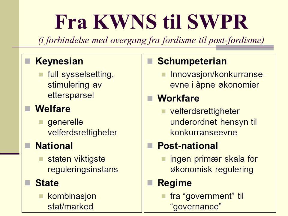 Fra KWNS til SWPR (i forbindelse med overgang fra fordisme til post-fordisme) Keynesian Keynesian full sysselsetting, stimulering av etterspørsel full