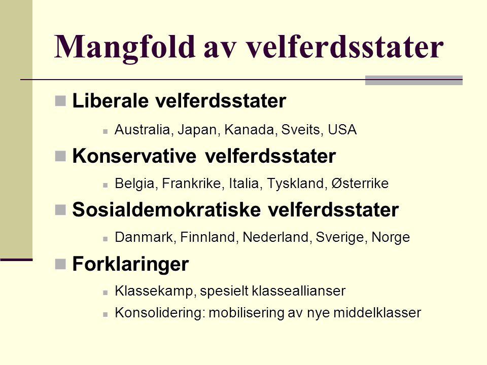 Mangfold av velferdsstater Liberale velferdsstater Liberale velferdsstater Australia, Japan, Kanada, Sveits, USA Australia, Japan, Kanada, Sveits, USA