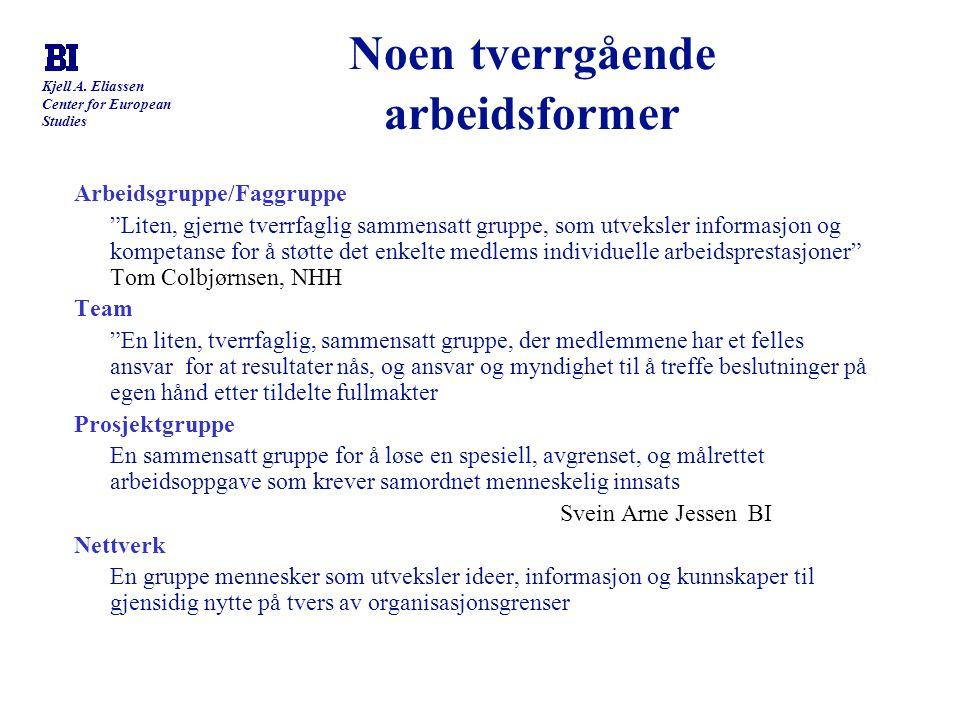 """Kjell A. Eliassen Center for European Studies Noen tverrgående arbeidsformer Arbeidsgruppe/Faggruppe """"Liten, gjerne tverrfaglig sammensatt gruppe, som"""