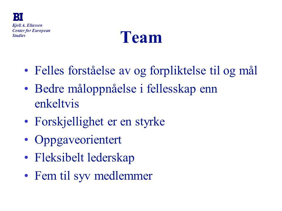 Kjell A. Eliassen Center for European Studies Team Felles forståelse av og forpliktelse til og mål Bedre måloppnåelse i fellesskap enn enkeltvis Forsk