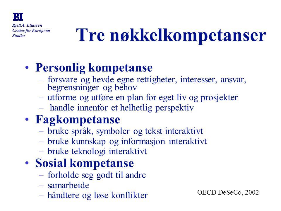 Kjell A. Eliassen Center for European Studies Tre nøkkelkompetanser Personlig kompetanse –forsvare og hevde egne rettigheter, interesser, ansvar, begr