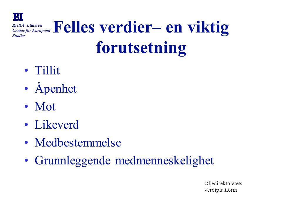Kjell A. Eliassen Center for European Studies Felles verdier– en viktig forutsetning Tillit Åpenhet Mot Likeverd Medbestemmelse Grunnleggende medmenne