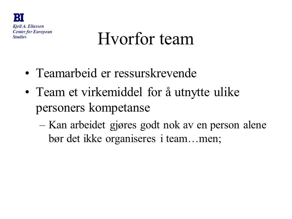 Kjell A. Eliassen Center for European Studies Hvorfor team Teamarbeid er ressurskrevende Team et virkemiddel for å utnytte ulike personers kompetanse