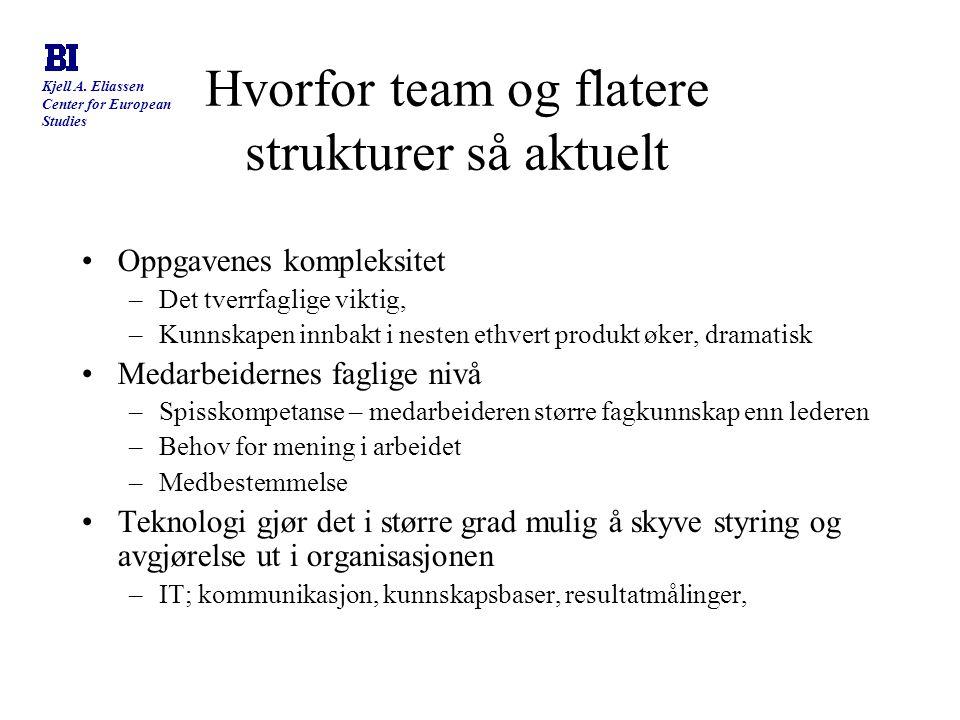 Kjell A. Eliassen Center for European Studies Hvorfor team og flatere strukturer så aktuelt Oppgavenes kompleksitet –Det tverrfaglige viktig, –Kunnska