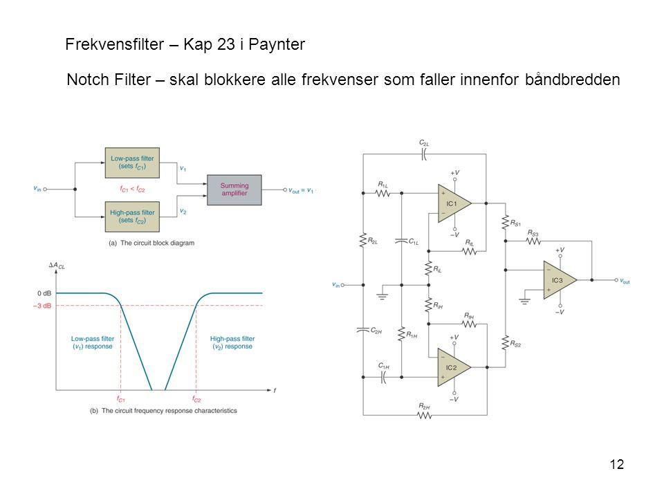 12 Frekvensfilter – Kap 23 i Paynter Notch Filter – skal blokkere alle frekvenser som faller innenfor båndbredden