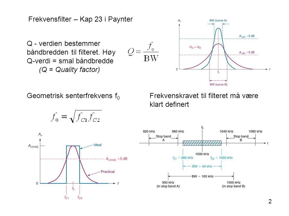2 Frekvensfilter – Kap 23 i Paynter Q - verdien bestemmer båndbredden til filteret.