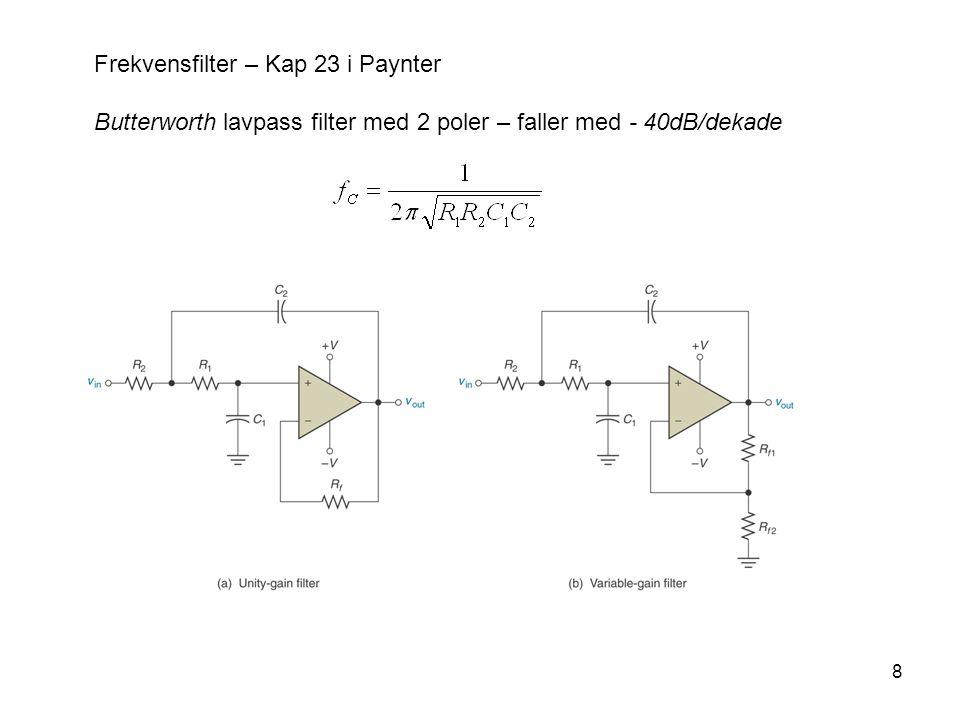 8 Frekvensfilter – Kap 23 i Paynter Butterworth lavpass filter med 2 poler – faller med - 40dB/dekade