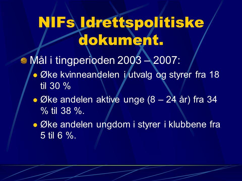 NIFs Idrettspolitiske dokument.