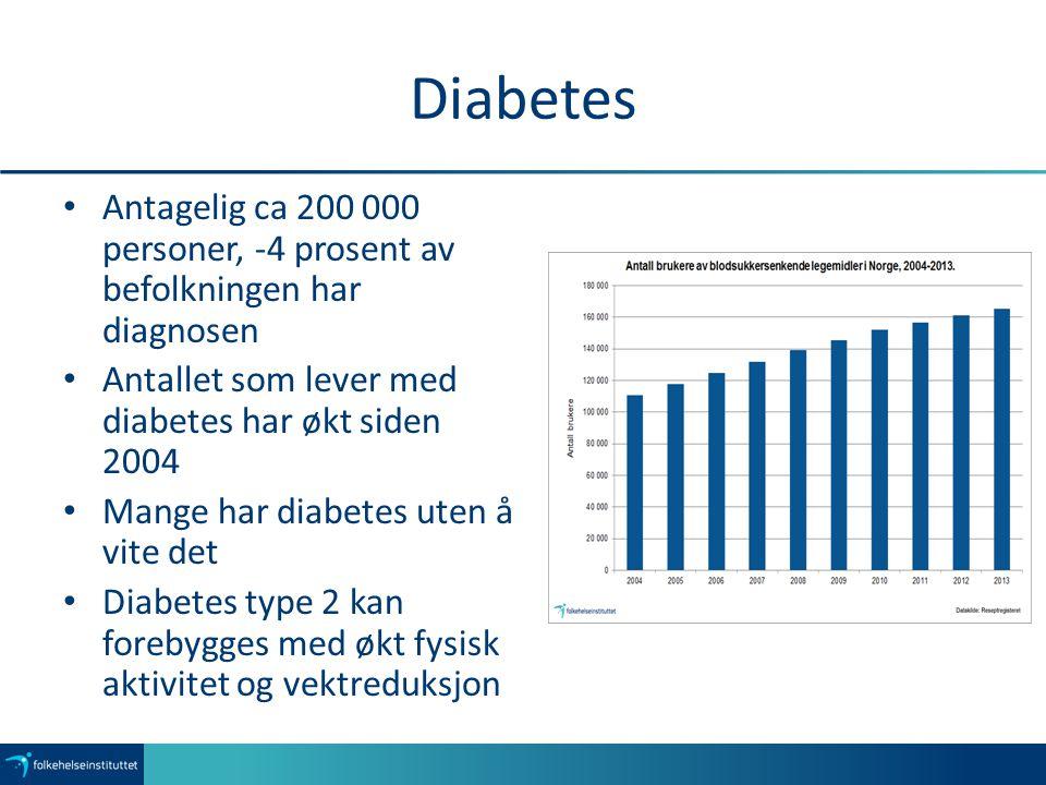 Diabetes Antagelig ca 200 000 personer, -4 prosent av befolkningen har diagnosen Antallet som lever med diabetes har økt siden 2004 Mange har diabetes