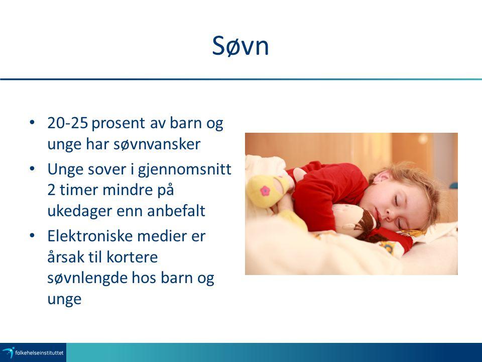 Søvn 20-25 prosent av barn og unge har søvnvansker Unge sover i gjennomsnitt 2 timer mindre på ukedager enn anbefalt Elektroniske medier er årsak til