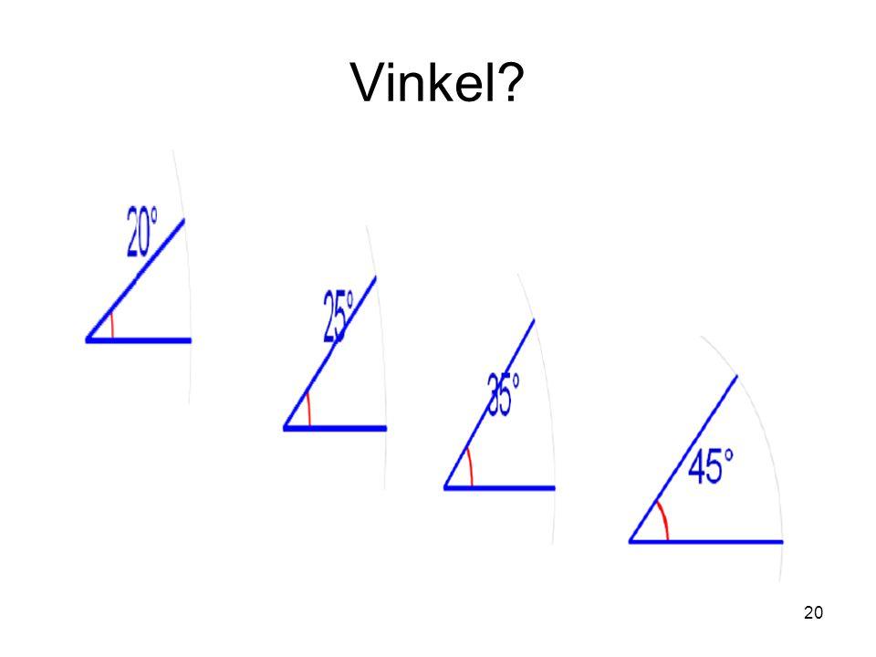 20 Vinkel?