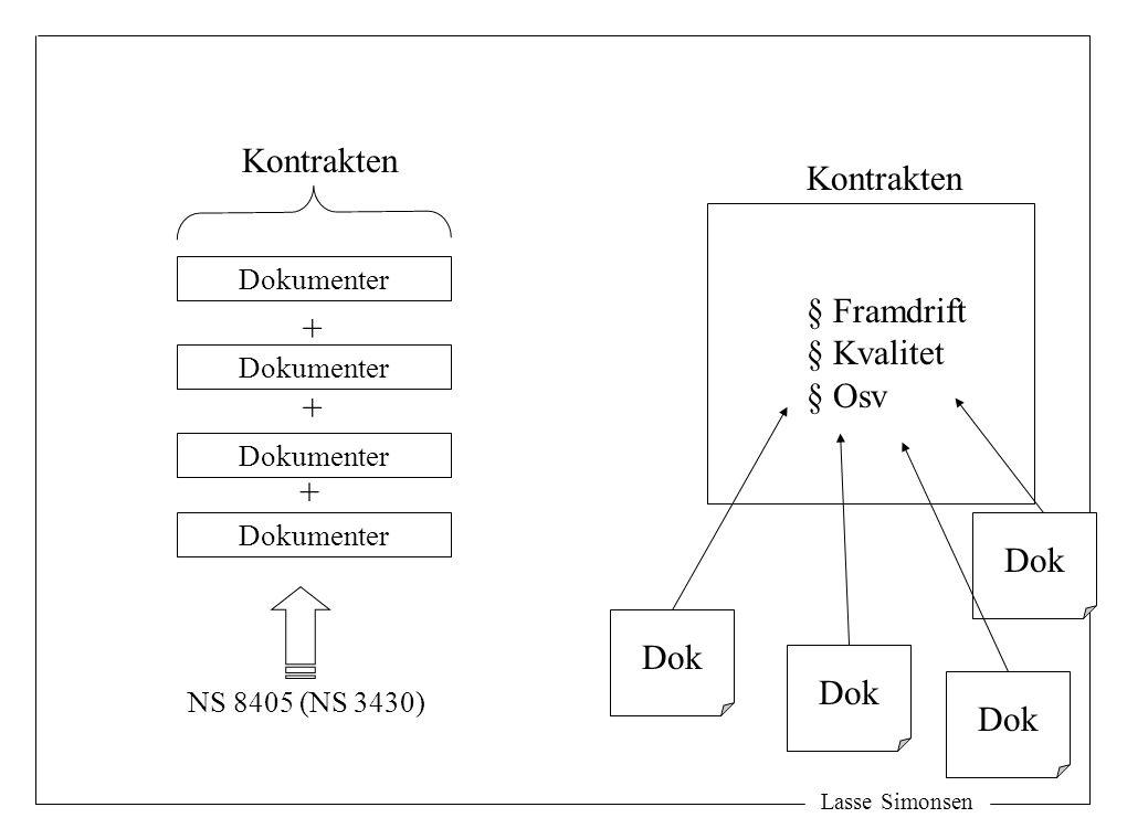 Lasse Simonsen Dokumenter + + + Kontrakten Dok Kontrakten § Framdrift § Kvalitet § Osv NS 8405 (NS 3430)