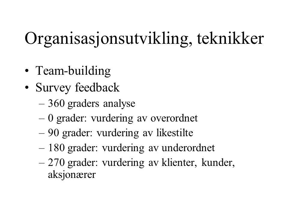 Organisasjonsutvikling, teknikker Team-building Survey feedback –360 graders analyse –0 grader: vurdering av overordnet –90 grader: vurdering av likes