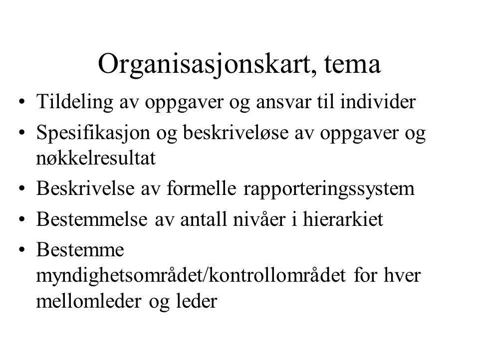 Organisasjonskart, tema Tildeling av oppgaver og ansvar til individer Spesifikasjon og beskriveløse av oppgaver og nøkkelresultat Beskrivelse av forme