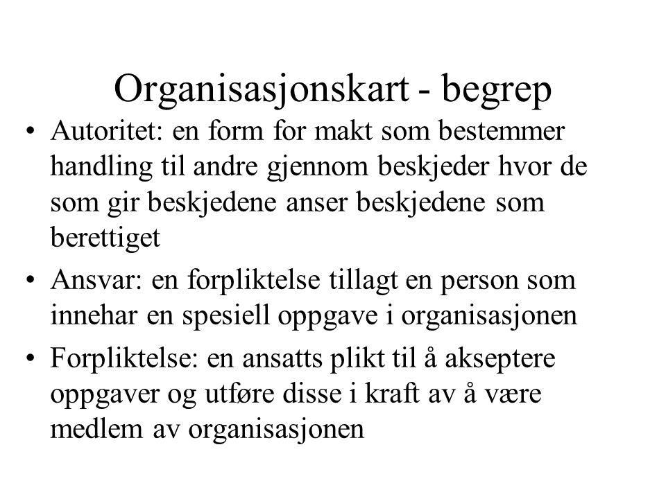 Organisasjonskart - begrep Autoritet: en form for makt som bestemmer handling til andre gjennom beskjeder hvor de som gir beskjedene anser beskjedene