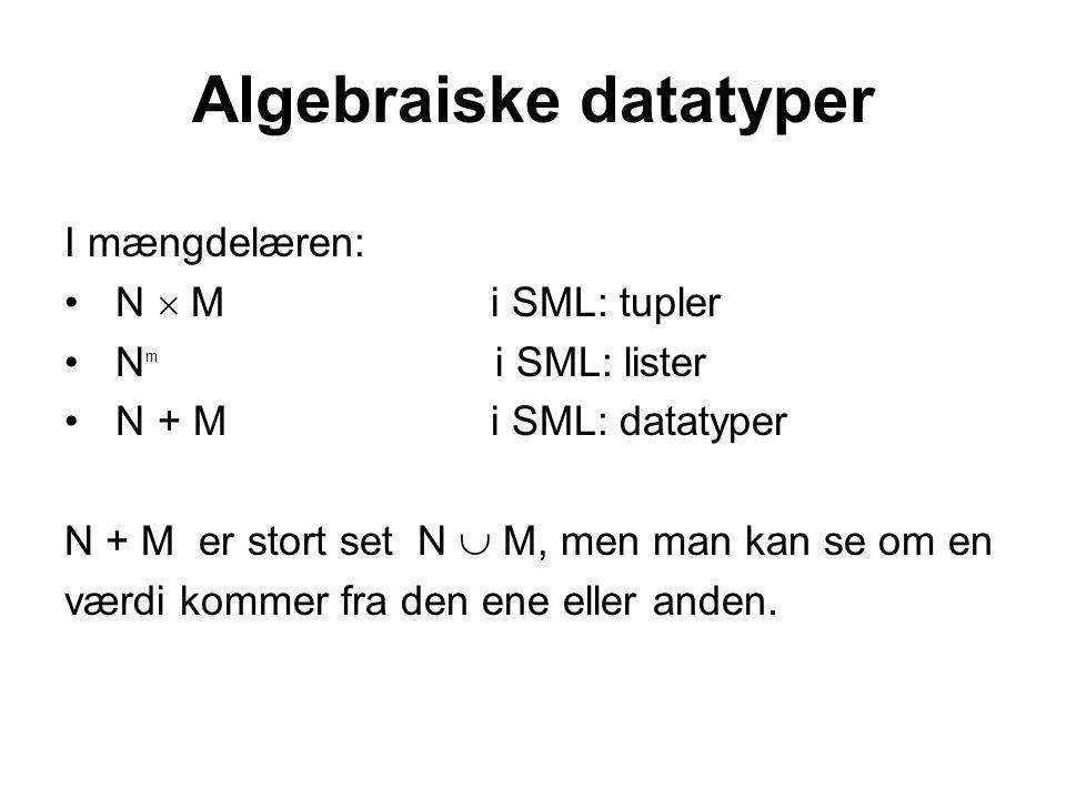 Algebraiske datatyper I mængdelæren: N  Mi SML: tupler N m i SML: lister N + Mi SML: datatyper N + M er stort set N  M, men man kan se om en værdi k