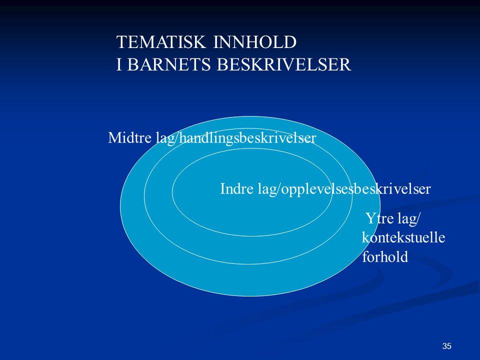 35 Midtre lag/handlingsbeskrivelser Indre lag/opplevelsesbeskrivelser Ytre lag/ kontekstuelle forhold TEMATISK INNHOLD I BARNETS BESKRIVELSER