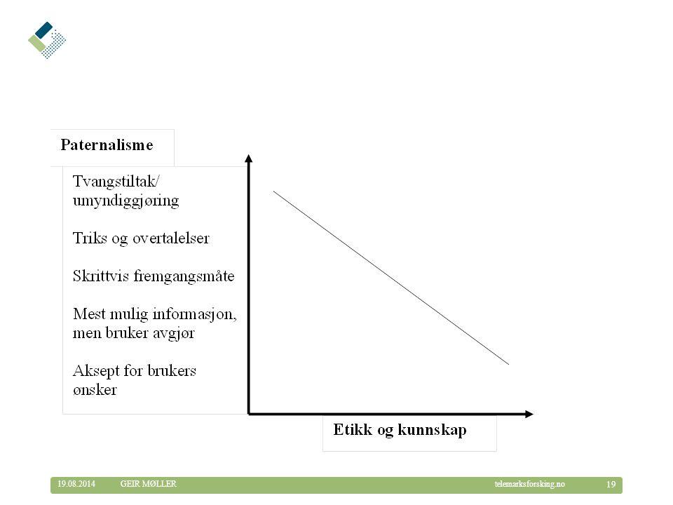 © Telemarksforsking telemarksforsking.no19.08.2014 19 GEIR MØLLER