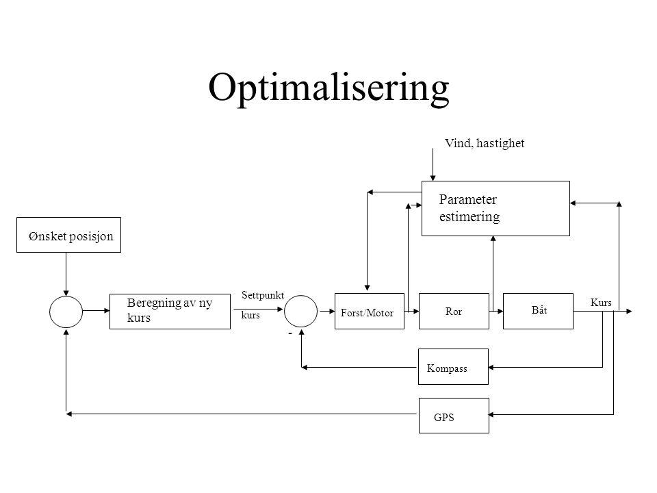 Optimalisering Båt Ror Kurs Settpunkt kurs Forst/Motor - Kompass GPS Ønsket posisjon Beregning av ny kurs Vind, hastighet Parameter estimering
