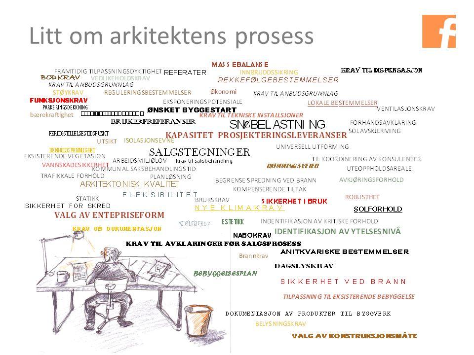 Litt om arkitektens prosess
