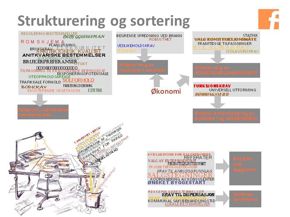 Strukturering og sortering