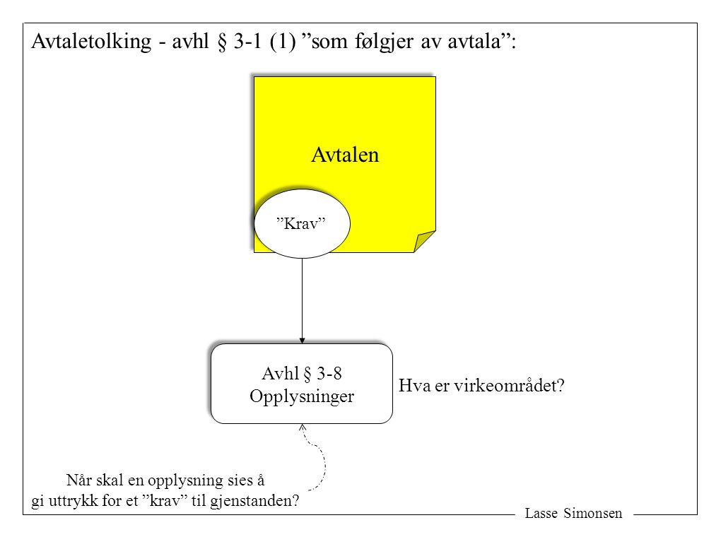 """Lasse Simonsen Avtaletolking - avhl § 3-1 (1) """"som følgjer av avtala"""": Avtalen """"Krav"""" Avhl § 3-8 Opplysninger Avhl § 3-8 Opplysninger Hva er virkeområ"""