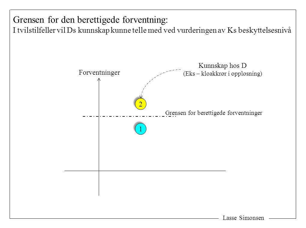 Lasse Simonsen Grensen for den berettigede forventning: I tvilstilfeller vil Ds kunnskap kunne telle med ved vurderingen av Ks beskyttelsesnivå 2 2 Gr