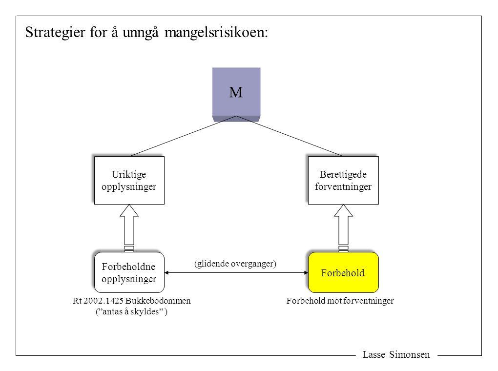 Lasse Simonsen Strategier for å unngå mangelsrisikoen: M Uriktige opplysninger Uriktige opplysninger Berettigede forventninger Berettigede forventning