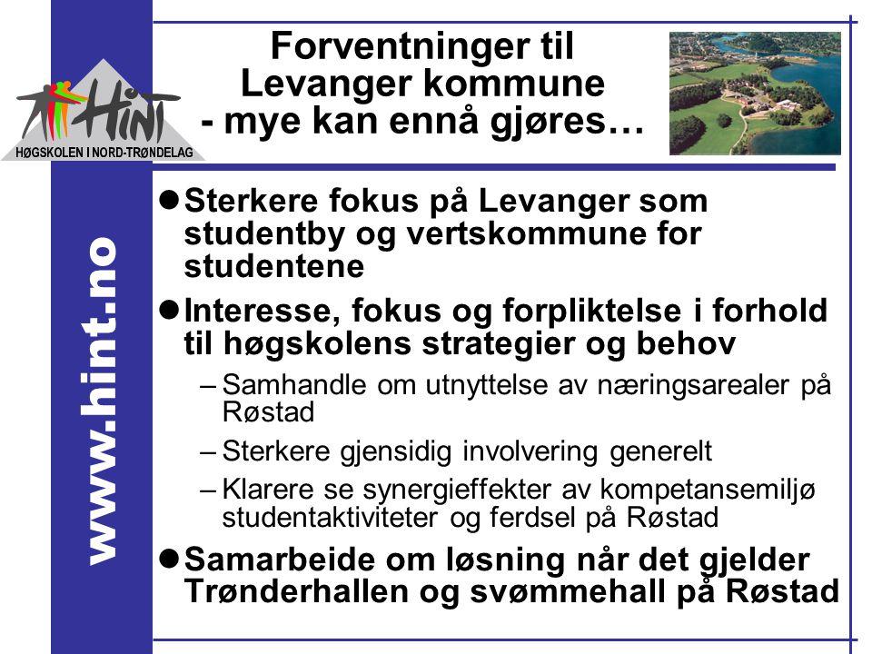www.hint.no Forventninger til Levanger kommune - mye kan ennå gjøres… lSterkere fokus på Levanger som studentby og vertskommune for studentene lIntere