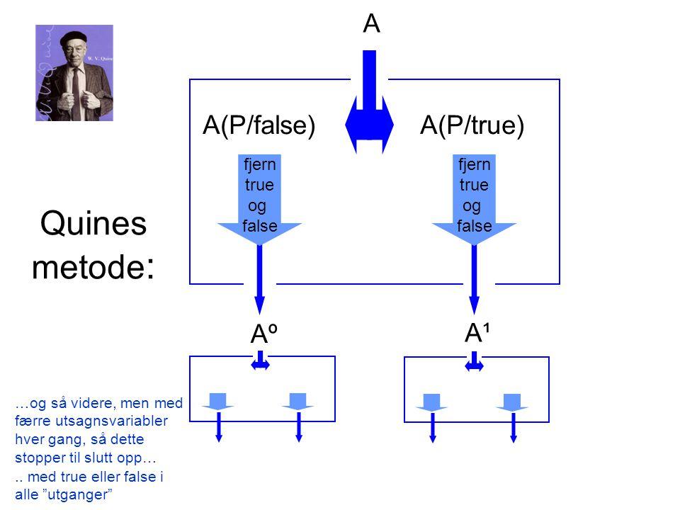 Quines metode : A(P/false) A(P/true) A fjern true og false fjern true og false AºAº A¹A¹ …og så videre, men med færre utsagnsvariabler hver gang, så dette stopper til slutt opp…..