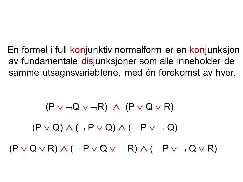 Ethvert utsagn (som ikke er en tautologi) er ekvivalent til et utsagn i konjunktiv normalform, og faktisk til et utsagn i full konjunktiv normalform Kan finne slike normalformsformler… … direkte ved hjelp av ekvivalenser som ligner dem vi bruker for å finne disjunktiv normalform …ved å sette negasjon foran, beregne (full) diskunktiv normalform av dette, og så bytte ut negasjon med disjunksjon og omvendt, og erstatte hvert litteral med motsetningen.