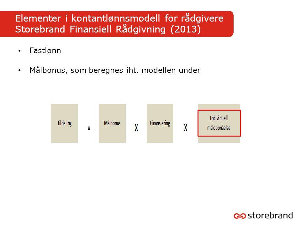 Elementer i kontantlønnsmodell for rådgivere Storebrand Finansiell Rådgivning (2013) Fastlønn Målbonus, som beregnes iht. modellen under