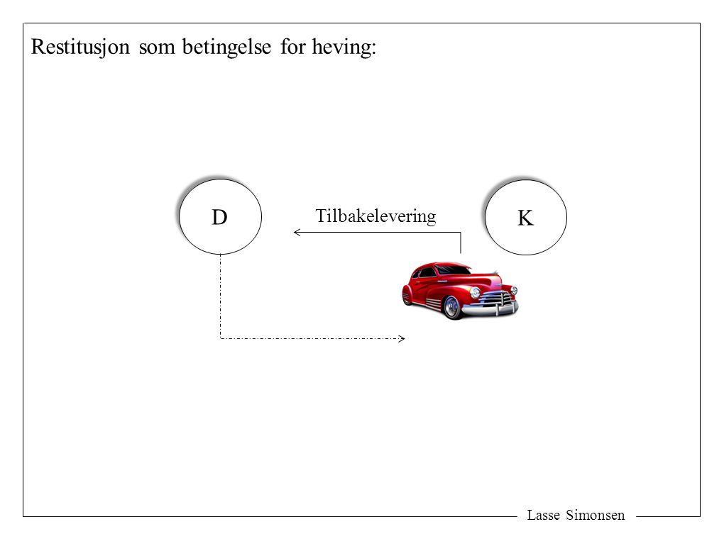Lasse Simonsen Restitusjon som betingelse for heving: D D K K Tilbakelevering