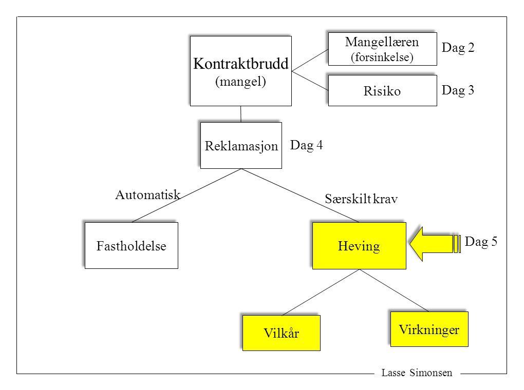 Lasse Simonsen Kontraktbrudd (mangel) Kontraktbrudd (mangel) Heving Automatisk Mangellæren (forsinkelse) Mangellæren (forsinkelse) Risiko Virkninger V