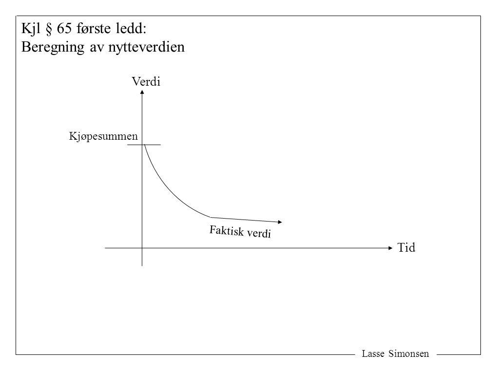 Lasse Simonsen Kjl § 65 første ledd: Beregning av nytteverdien Tid Verdi Faktisk verdi Kjøpesummen