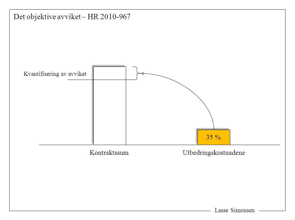 Lasse Simonsen Det objektive avviket – HR 2010-967 Kontraktssum 35 % Utbedringskostnadene Kvantifisering av avviket
