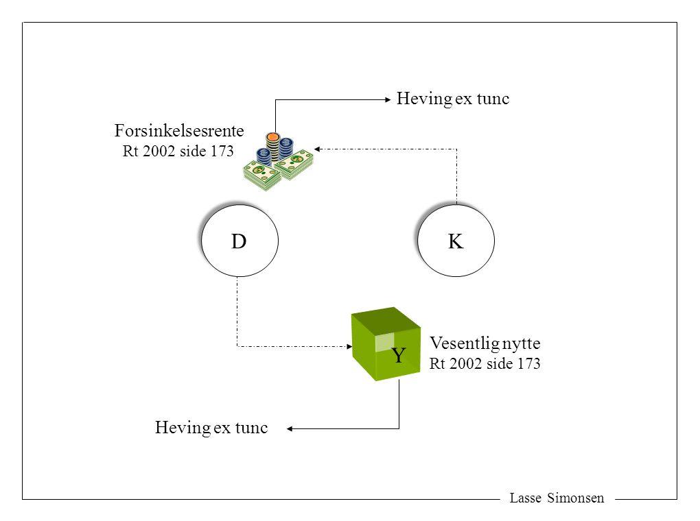 Lasse Simonsen Y Heving ex tunc Vesentlig nytte Rt 2002 side 173 Forsinkelsesrente Rt 2002 side 173 D D K K