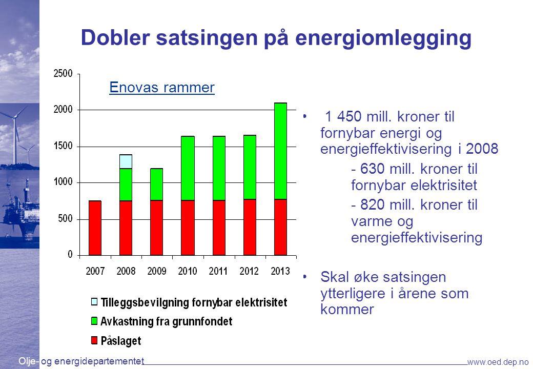 Olje- og energidepartementet www.oed.dep.no Dobler satsingen på energiomlegging 1 450 mill. kroner til fornybar energi og energieffektivisering i 2008