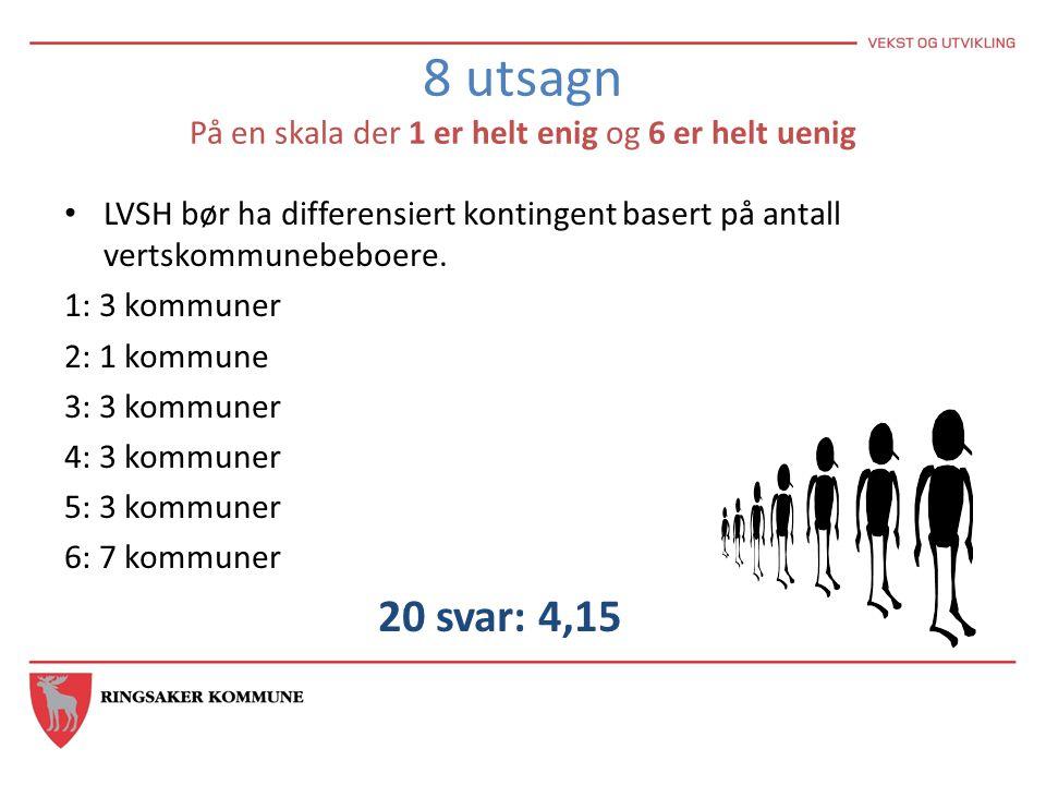 8 utsagn På en skala der 1 er helt enig og 6 er helt uenig LVSH bør ha differensiert kontingent basert på antall vertskommunebeboere. 1: 3 kommuner 2: