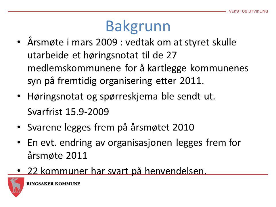 Bakgrunn Årsmøte i mars 2009 : vedtak om at styret skulle utarbeide et høringsnotat til de 27 medlemskommunene for å kartlegge kommunenes syn på fremt