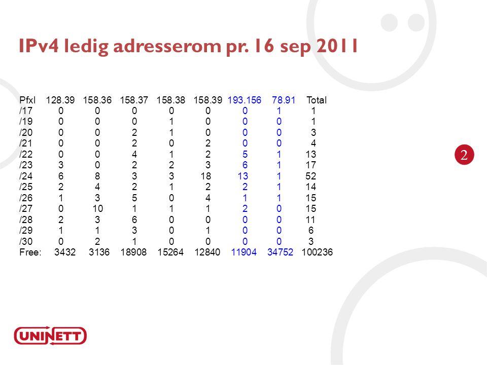 2 IPv4 ledig adresserom pr.