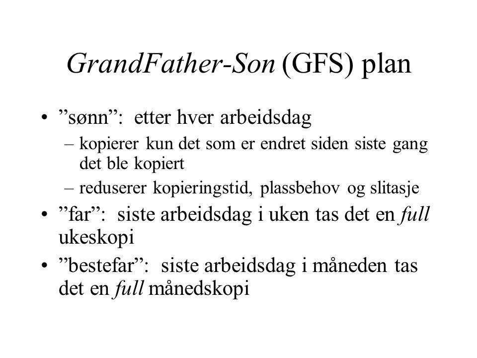 GrandFather-Son (GFS) plan sønn : etter hver arbeidsdag –kopierer kun det som er endret siden siste gang det ble kopiert –reduserer kopieringstid, plassbehov og slitasje far : siste arbeidsdag i uken tas det en full ukeskopi bestefar : siste arbeidsdag i måneden tas det en full månedskopi