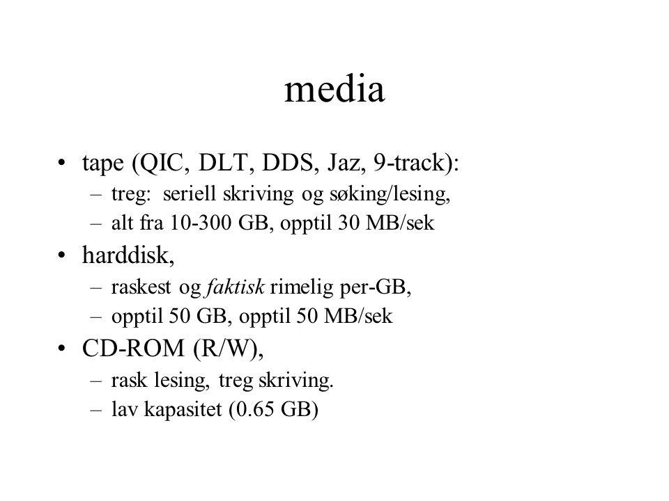 media tape (QIC, DLT, DDS, Jaz, 9-track): –treg: seriell skriving og søking/lesing, –alt fra 10-300 GB, opptil 30 MB/sek harddisk, –raskest og faktisk rimelig per-GB, –opptil 50 GB, opptil 50 MB/sek CD-ROM (R/W), –rask lesing, treg skriving.