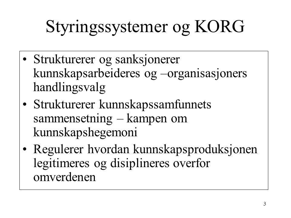 3 Styringssystemer og KORG Strukturerer og sanksjonerer kunnskapsarbeideres og –organisasjoners handlingsvalg Strukturerer kunnskapssamfunnets sammensetning – kampen om kunnskapshegemoni Regulerer hvordan kunnskapsproduksjonen legitimeres og disiplineres overfor omverdenen