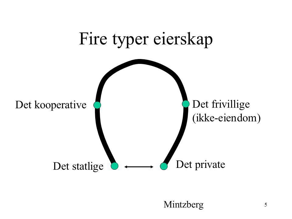 5 Fire typer eierskap Det private Det kooperative Det statlige Det frivillige (ikke-eiendom) Mintzberg