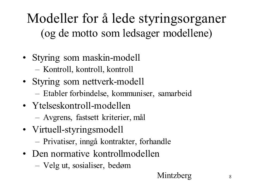 8 Modeller for å lede styringsorganer (og de motto som ledsager modellene) Styring som maskin-modell –Kontroll, kontroll, kontroll Styring som nettverk-modell –Etabler forbindelse, kommuniser, samarbeid Ytelseskontroll-modellen –Avgrens, fastsett kriterier, mål Virtuell-styringsmodell –Privatiser, inngå kontrakter, forhandle Den normative kontrollmodellen –Velg ut, sosialiser, bedøm Mintzberg
